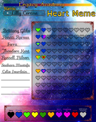 Lilly's Heart chart meme by starflower295