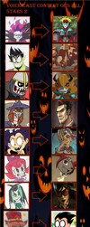 Voice Cast Contest Entry: All Stars Infamy Ocs 2 by Bigjawthereptile