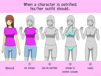 Poll: Outfit Change of Petrification by gomyugomyu