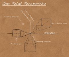 One Point Perspective by WillWorks