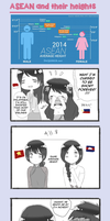 ASEAN and Their Heights by R0rik0