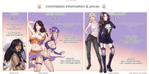 Commissions Information by Kukunia92
