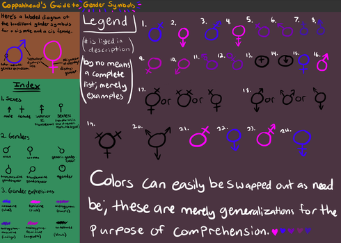 My Take on Gender Symbols by Coppahhead