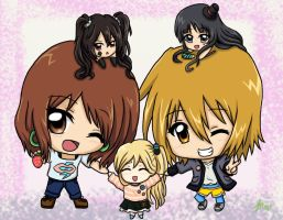 Kiriban K-on Chibis by Athyra