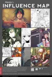Influence Map by FawxMulder