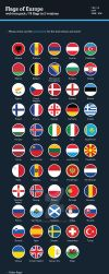Flags of Europe - Flat Icons by BlinVarfi