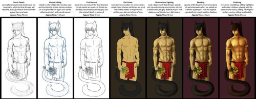 My Soft Shading Process by kitsune-nilde