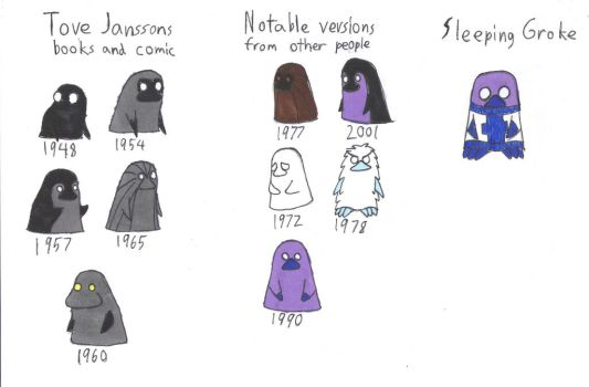 Groke of different ages, in my style... by SleepingGroke