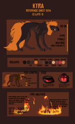 Kyra - Reference Sheet by revioLATE