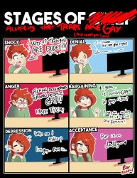 stages of trap grief by RizzyDA