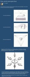 Five Pt. Perspective Tutorial by awlaux