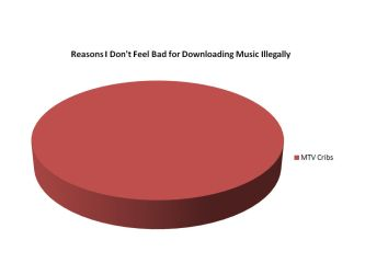 Illegal Downloading by fartoolate