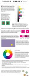 Colour Theory in a Nutshell by Majnouna