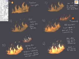 Fire Tutorial by SleepyDawn