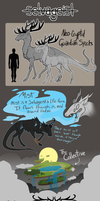 -Selvageist Species Info Sheet 1- by catarazzo