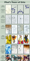 Wall of Improvement (2003-2018) by PhuiJL