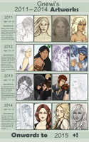 Gnewi's 2011-2014 Improvement Meme by Gnewi