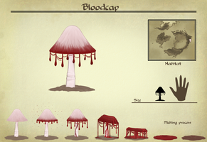 [AA] Bloodcap by dualscepters