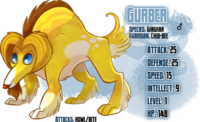 Gurber the Ginghan by MISTRESS-SADCAT
