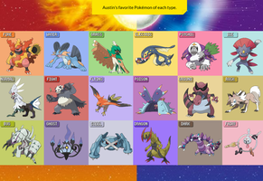 My Favorite Pokemon of Each Type (Outdated) by AustinSPTD1996