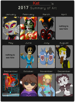 2017 Summary of Art by KettlesKanvas