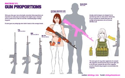 Gun Proportions by Dmitrys