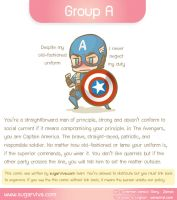 Which Avengers are you : Blood Type A by Lanzenritter