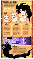 [SPECIES GUIDE] Scribblin Runes and Types by moonbeani