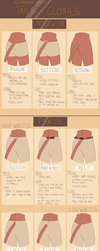 Tails and Clothing: A Guide by ElithianFox
