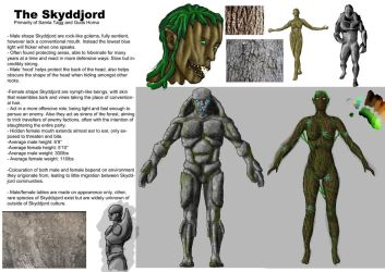 Andra: Skyddsjord concept sheet by adz-grant