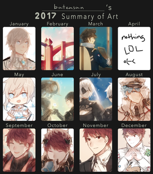 Yearly Summary 2017 by batensan