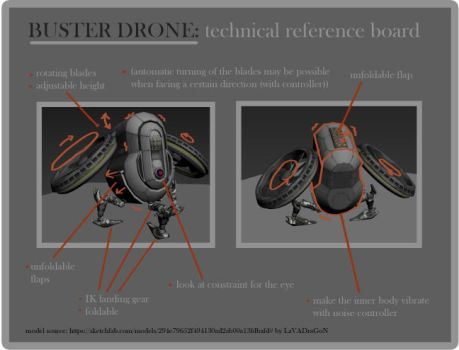 Rigging reel - Buster Drone by MiekeYperman
