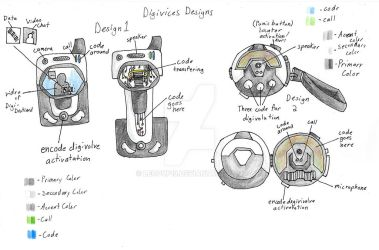Digimon Coded - Digivice Designs (Voting) by leopup13