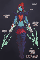 Undyne the Undying by Johnny-Wolf