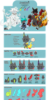 (CS) Tanatake Wish Bearers - Traits Sheet by Itadakii