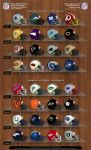 NFL Helmets icons by Remitrom73