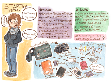 Meet The Artist by staptra