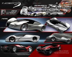 Incepto Concept by Samirs