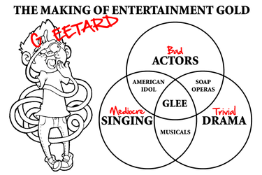 How to Make a Hit TV Show by DablurArt