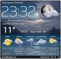 [android] Full Screen Real Screen Weather With Clo by Slavoo123