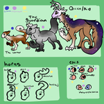 Kerniem species ref by Saiibo