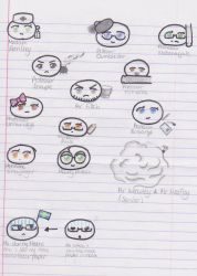 HP Mochis by Becky617
