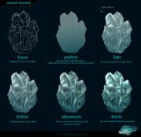Crystal tutorial by Azot2018