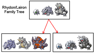Rhyhorn and Lairon Family Tree