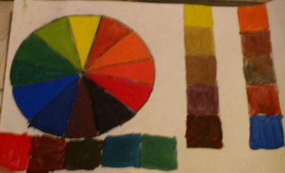 The Color Wheel by WillyWonkaRocks1