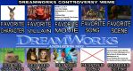 My Dreamworks Controversy Meme filled by BeeWinter55