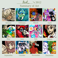 Summary of 2012 by Plumbeck