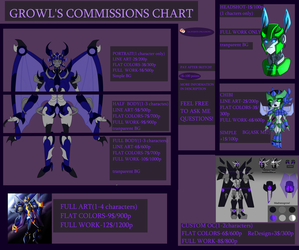 Commissions Info(2017-2018) by Madnessgrowl
