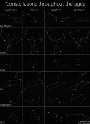 Constellations throughout the ages by JaySimons