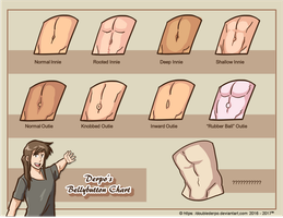 Derpo's Belly Button Chart by DoubleDerpo
